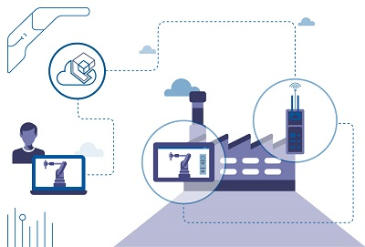 Industry 4.0:cybersecurity & iiot