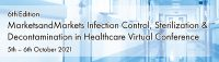 Discovering the future of infection prevention and control – 6th Edition Infection Control, Sterilization & Decontamination Virtual Conference 2021